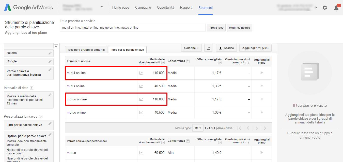 Volumi di ricerca Google Planner