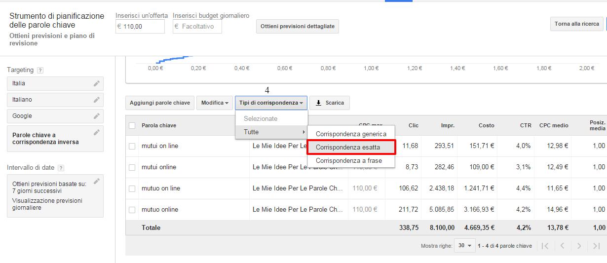corrispondenza esatta keyword planner: volume mensile chiavi google keyword tool: consulenza web marketing Venezia