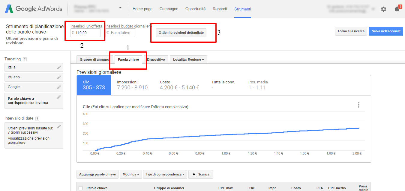 volume mensile chiavi google keyword tool: consulenza web marketing Treviso